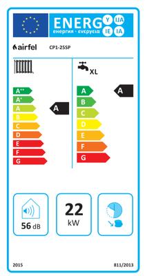 Airfel Digifel Premix 24/24 Kw (20.000 Kcal) Tam Yoğuşmalı Kombi