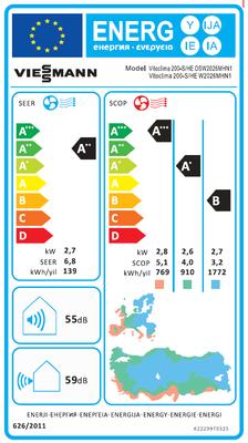Viessmann (Montaj Dahil) WS2026MDH1 9.000 Btu A++ İnverter Klima