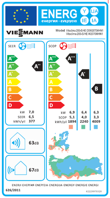 Viessmann (Montaj Dahil) WS2070MDH1 24.000 Btu A++ İnverter Klima